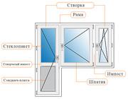 Пластиковые окна и двери.