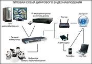 lP видеонаблюдение